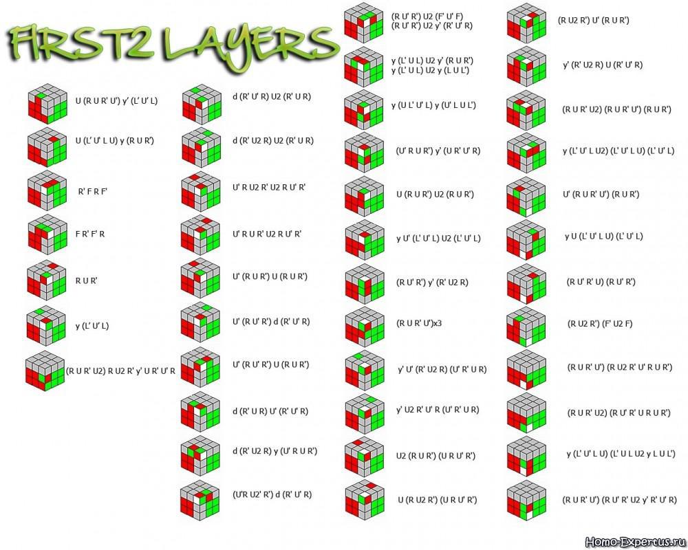 схема для новичков кубик рубика в картинках
