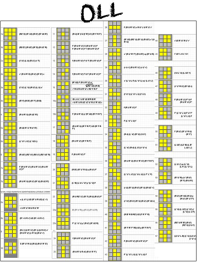 Схема сбора кубика рубика 3х3 фото 142